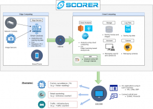 Copy of SCORER_ENG